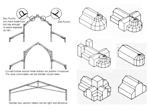 church-building-frame-styles